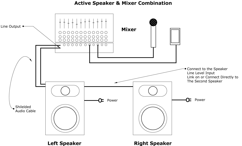 PA Speakers AvP