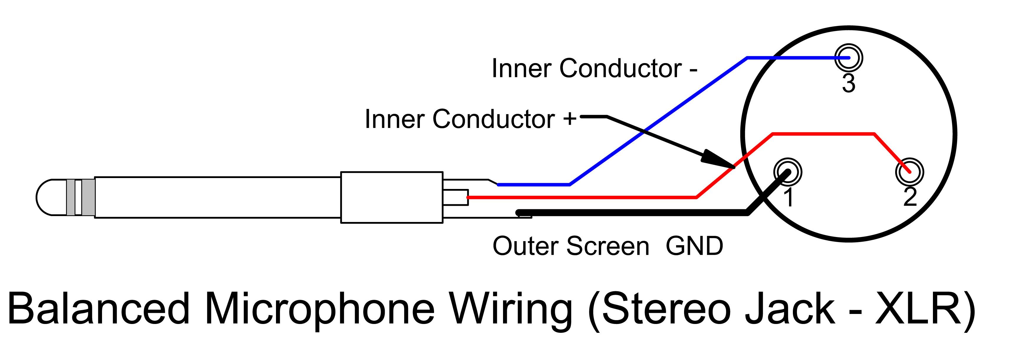 Terralec Cable Connectors
