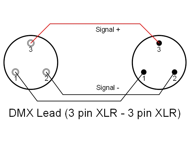 5 Pin Dmx Wiring Diagram from www.terralec.co.uk