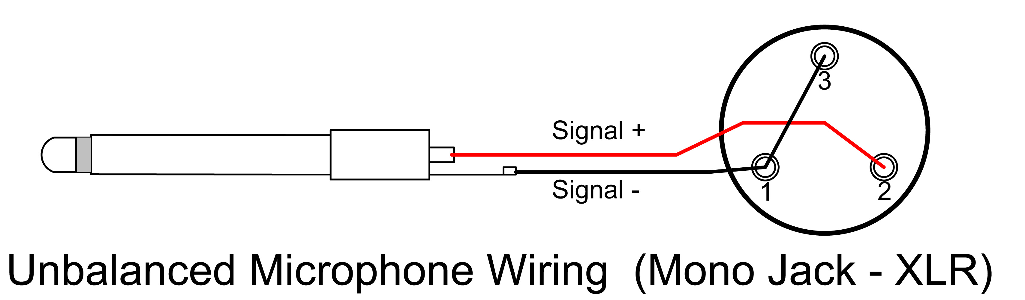 Diagram  Xlr 1 4 Mic Cable Wiring Diagram Full Version Hd Quality Wiring Diagram