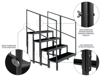 Global Stage Modualr Stairs