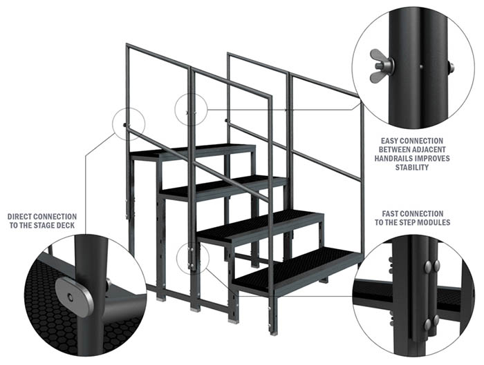 Global Stage Modular Stair Handrail